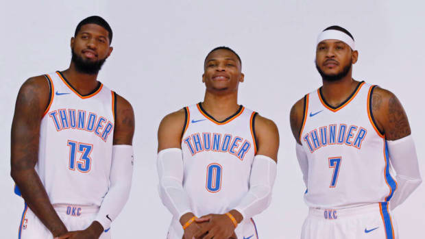 5 NBA Teams Under The Most Pressure Right Now
