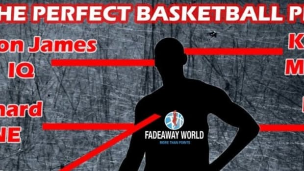 Creating The Most Unstoppable And Perfect NBA Player Fadeaway World