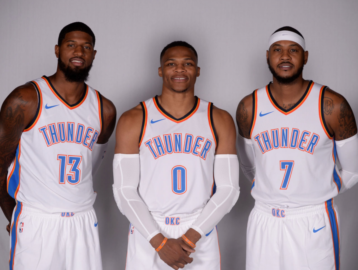 cropped_2017-09-25T200915Z_573288316_NOCID_RTRMADP_3_NBA-OKLAHOMA-CITY-THUNDER-MEDIA-DAY