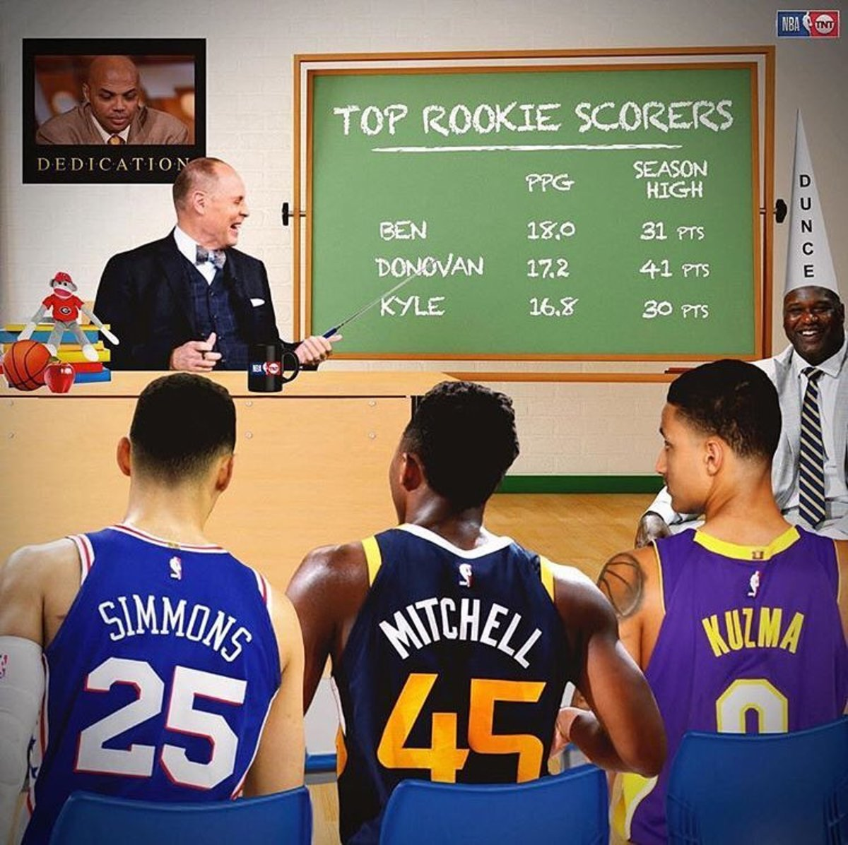 Credit: NBA TNT